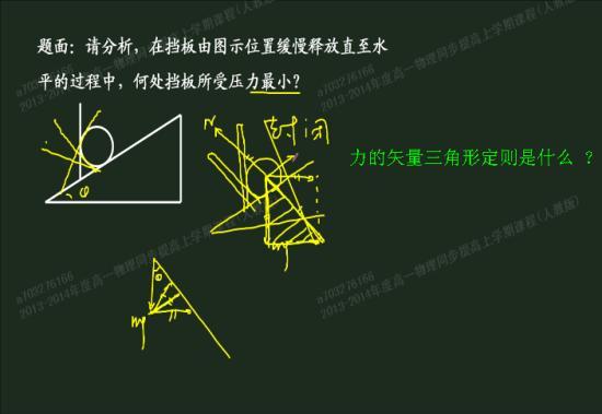 力的矢量三角形定则是什么?求详细解答