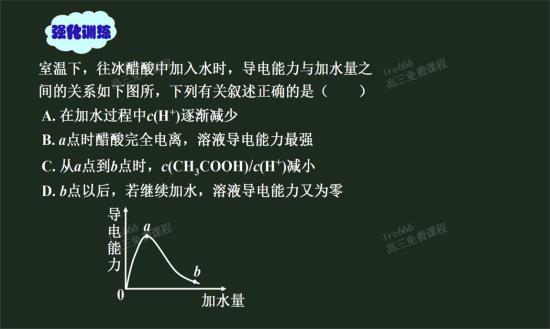 往冰醋酸中加水的导电能力先增大后减小,那_高