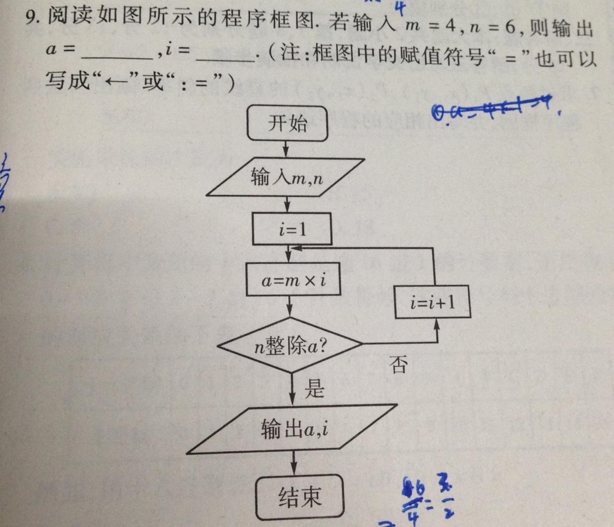 高二历史知识结构框图