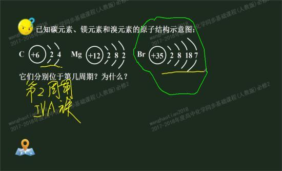 第四周期也有副族,怎样根据原子结构示意图