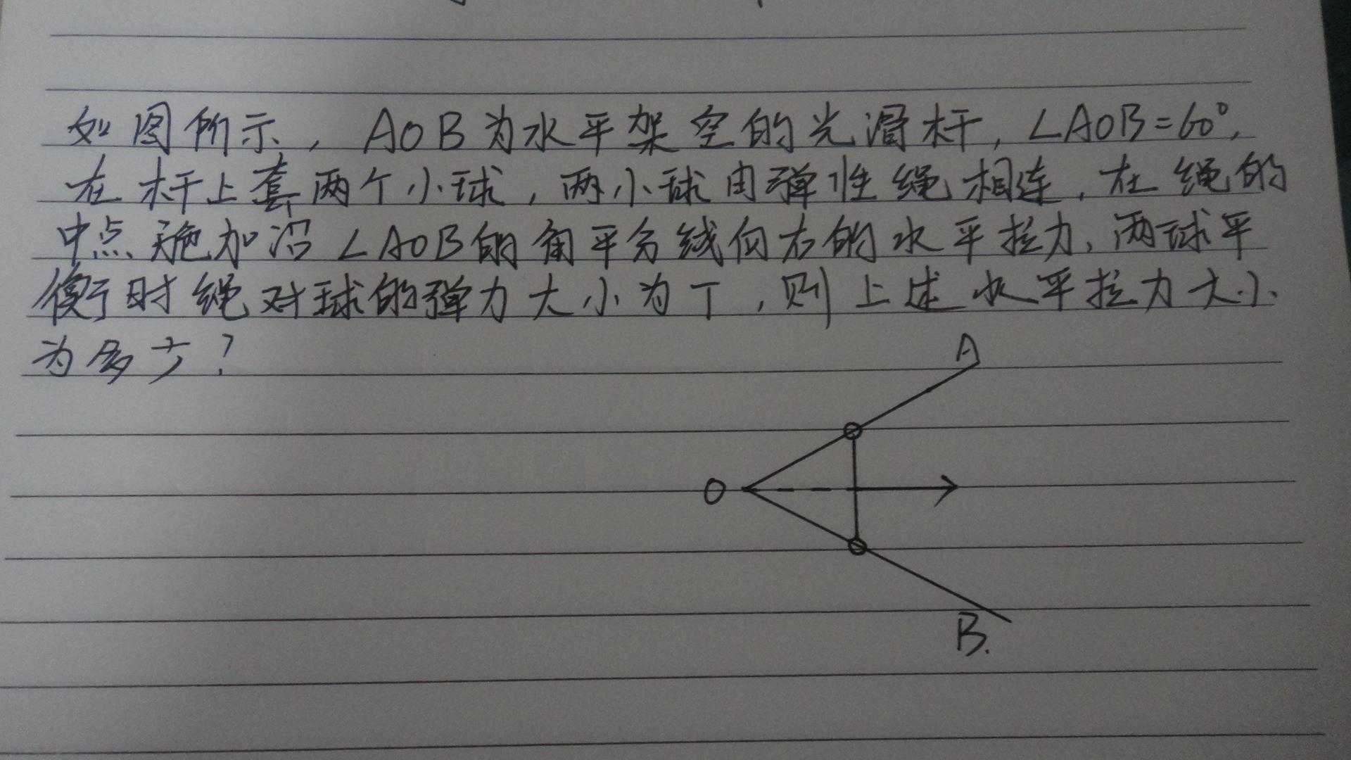 物理 高一 受力分析