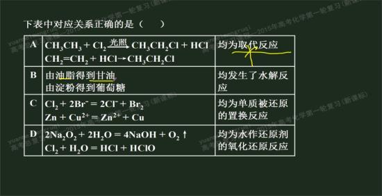 油脂的水解反应,都是皂化反应-油脂的皂化反应应该的