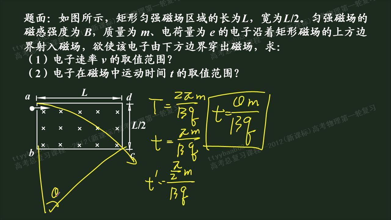 9年级物理电路图讲解