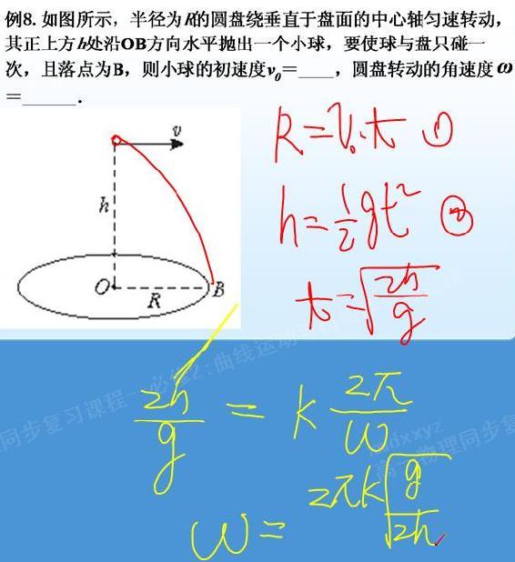 关于曲线运动图片