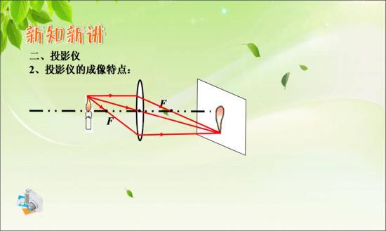 为什么照相机呈缩小的像,而投影仪呈放大的_初二物理