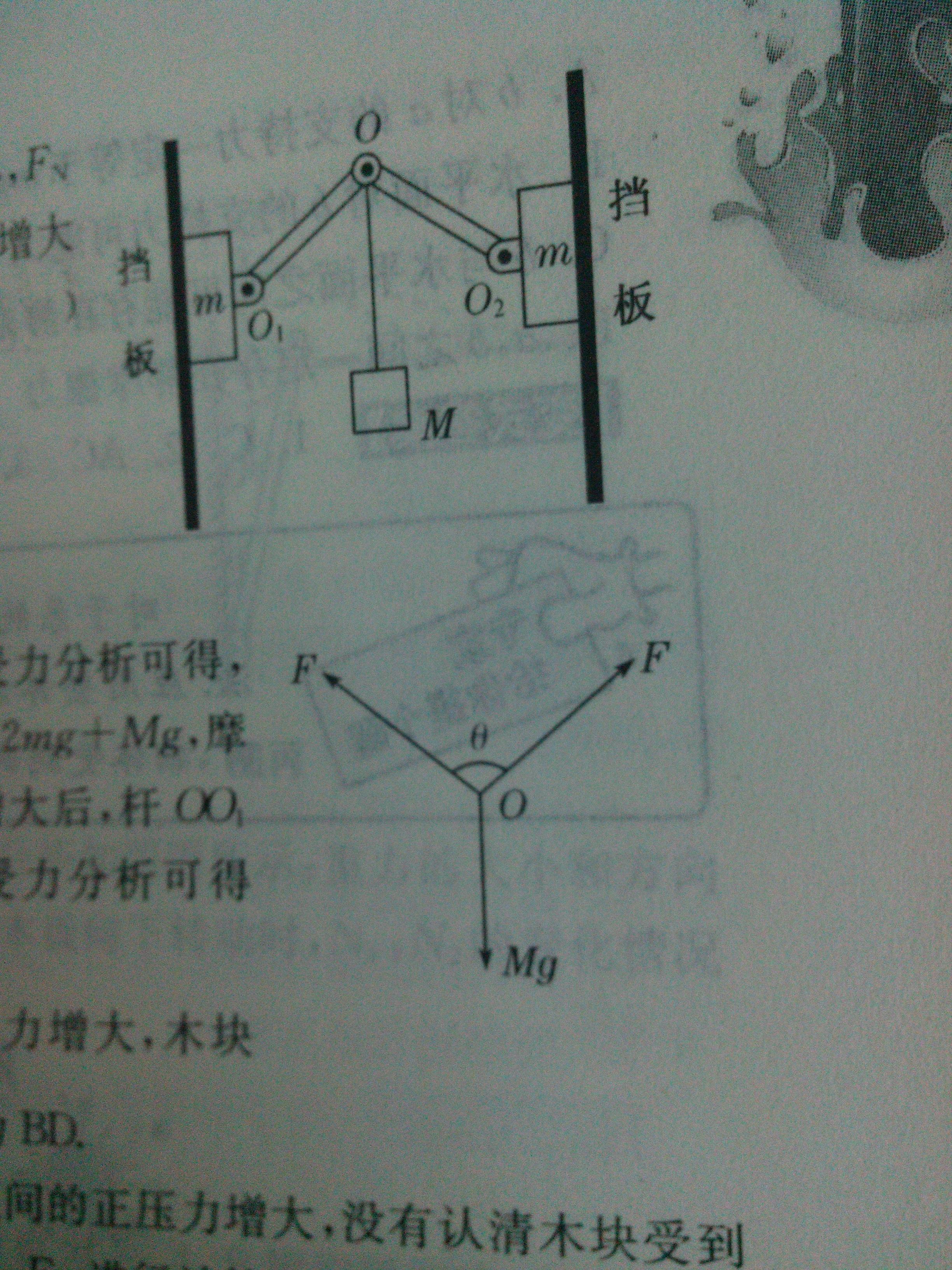 木梁承重的受力分析