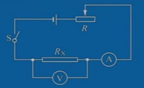 请查看附件 测量金属的电阻率的实验的电路图,这里面的滑动变阻器不