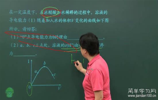为什么冰醋酸的导电能力为零_高三化学