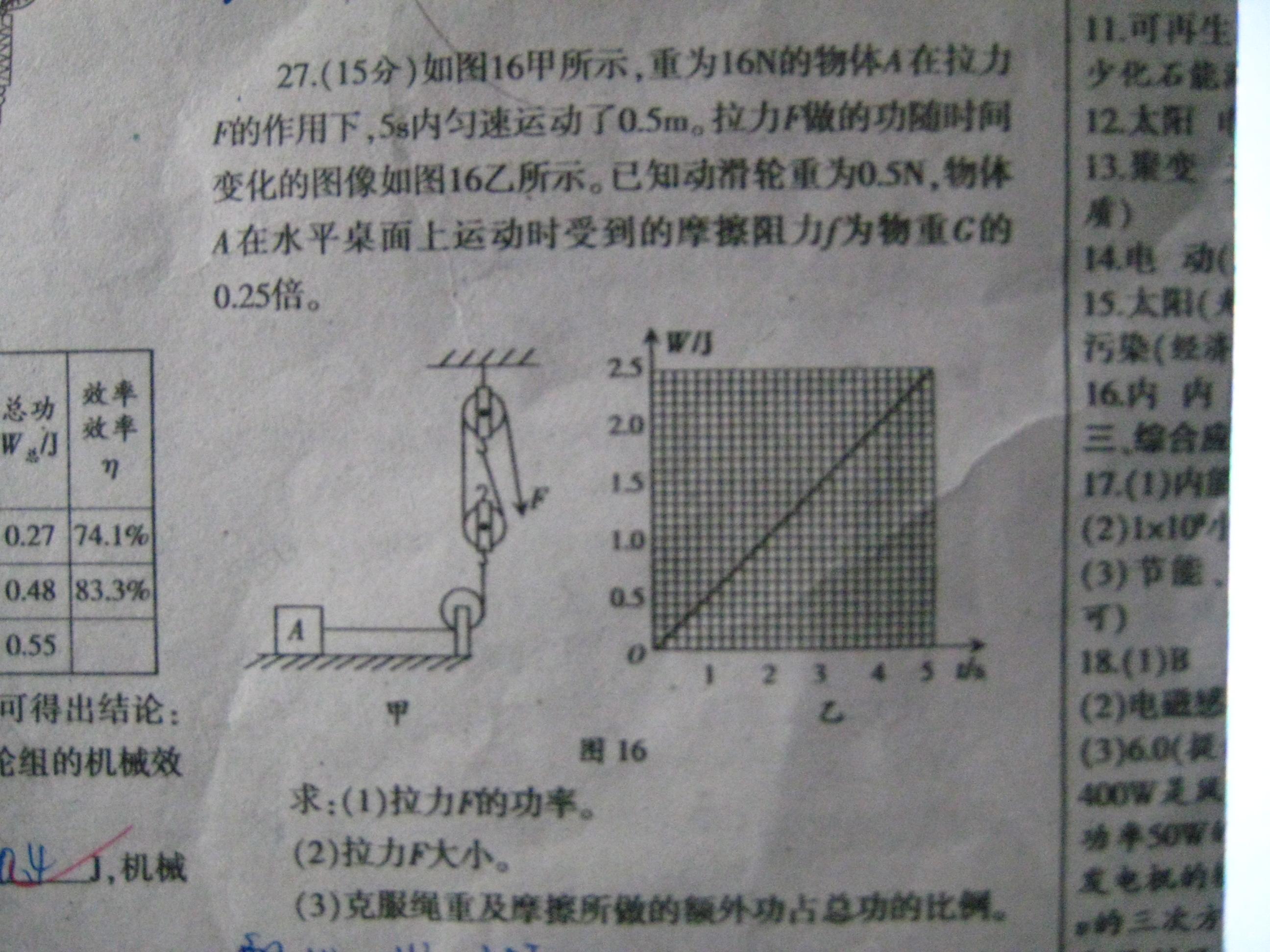 机械效率问题_初三物理机械和功能