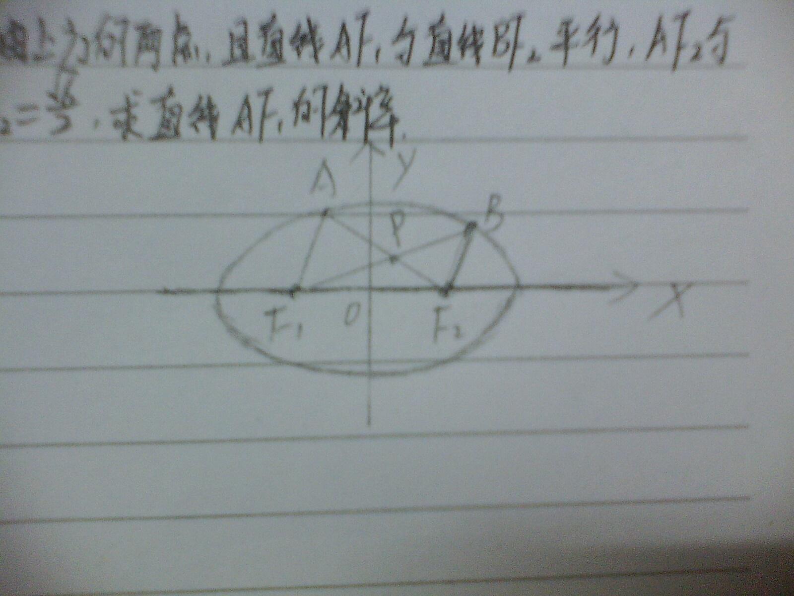椭圆木工设计图