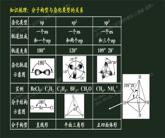 c2h4的分子结构示意图是什么