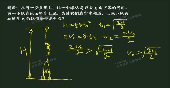 物理错误电路图画法