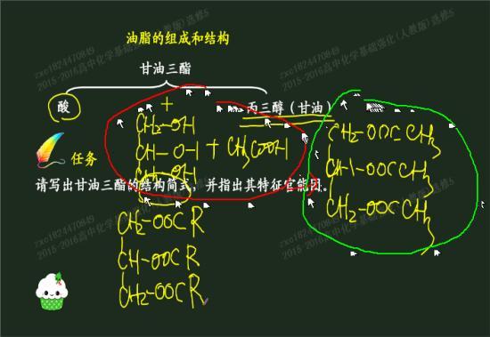 他丙三醇的结构简式是怎么写出来的啊.谢谢老师