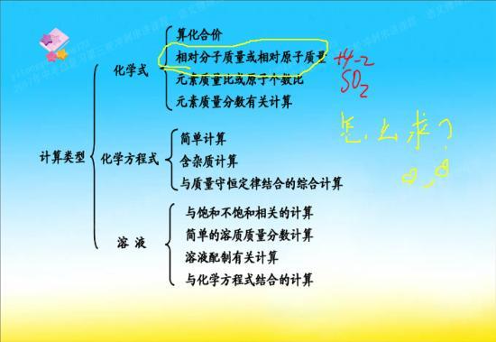 http://img2.shangxueba.com/img/uploadfile/20141022/10/707FC483C1C32FC404DF2B4A639C578E.jpg_help me xueba