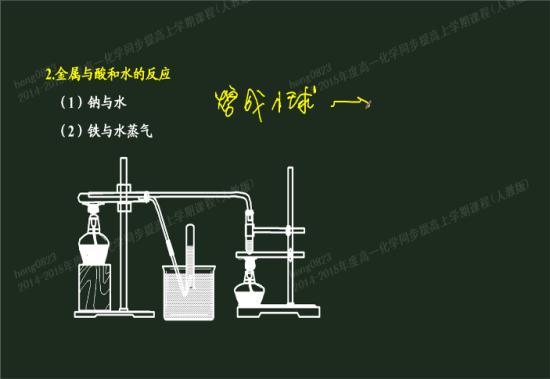 钠和水反应都生成什么