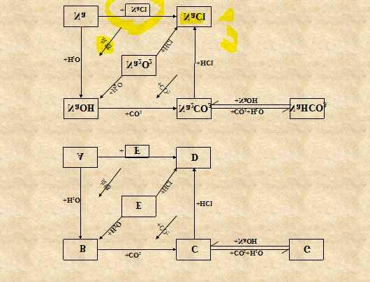 化学电路图看实物图画电路图