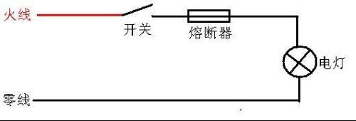"""图为小娟家洗手间的部分电路,白炽灯l上标有""""220v 40w""""字样,l正常工"""