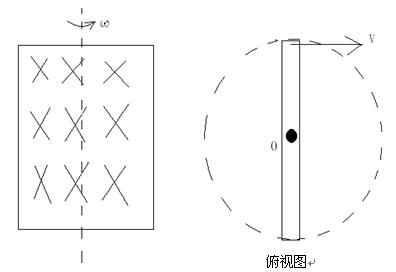 交流电的产生和杆在磁场中扫动图片