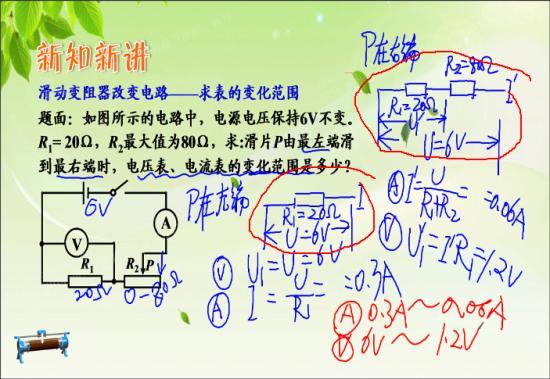 做这种题,必须要画等效电路图吗(⊙_⊙)_初三物理
