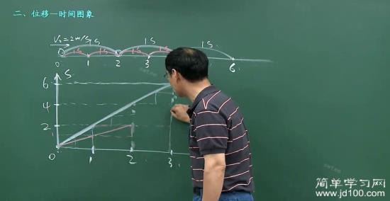老师,总结有高中公式知识点和物理请问?_高知高中乎英语听力图片