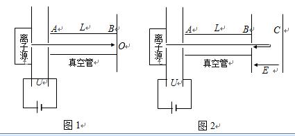物理静电场