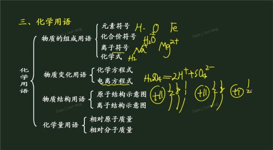 离子结构示意图与原子结构示意图怎么区分