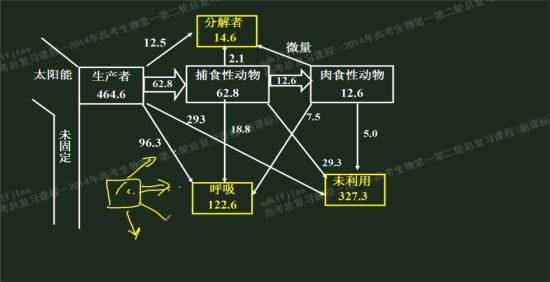 led箭头显示板电路图