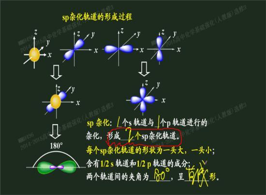 高二化学物质结构