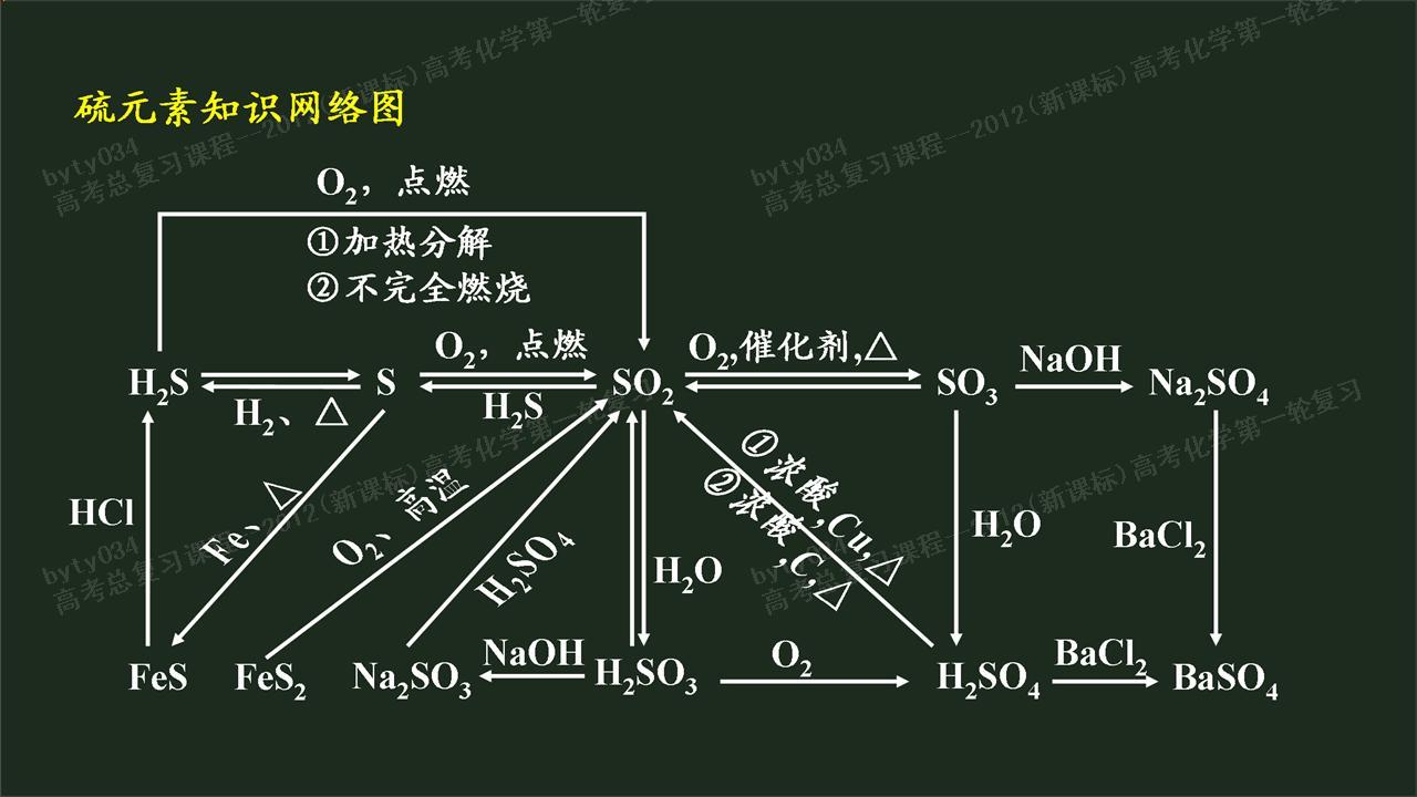 非金属化合物的v元素方程式_非金属元素_化学弥陀名单太湖县2014录取高中新生