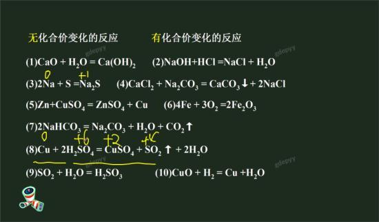 化学,把v化学一化学方程式给我?_高中高一哪些武汉好民办老师图片