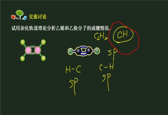 乙炔分子中,为什么ch是sp杂化?