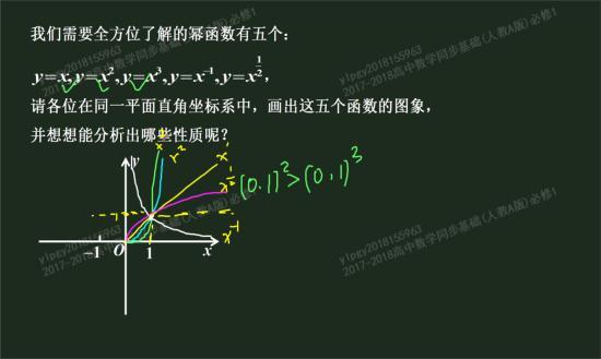 常见函数的导数_指数函数的导数