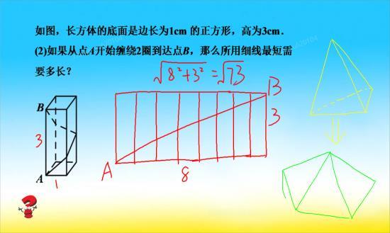 素描棱锥步骤内容素描棱锥步骤版面设计