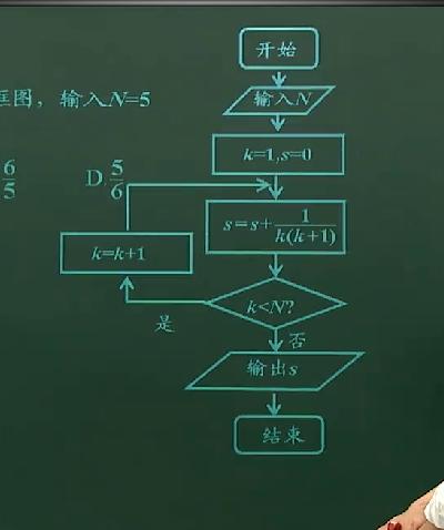 >> 文章内容 >> 高一数学程序框图  高一数学直线与方程,圆与方程的