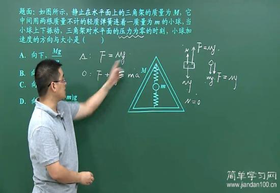 对三角架受力分析时,为什么没有分析小球对