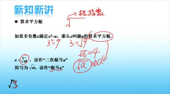 根号16的算术平方根是多少