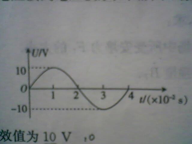 为10欧的电阻接到电压波形为如图所示的交流电路上,则她的电压有效值