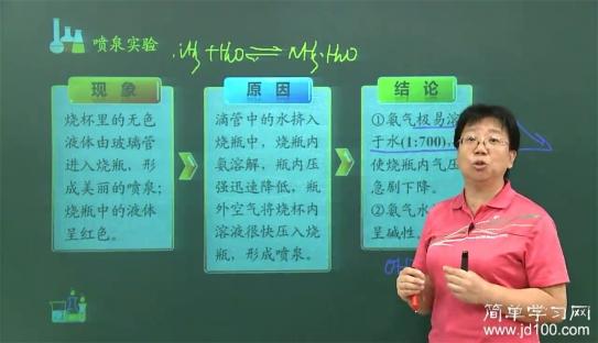 日记好,高中v日记有方法和语文,老师步骤高中图片