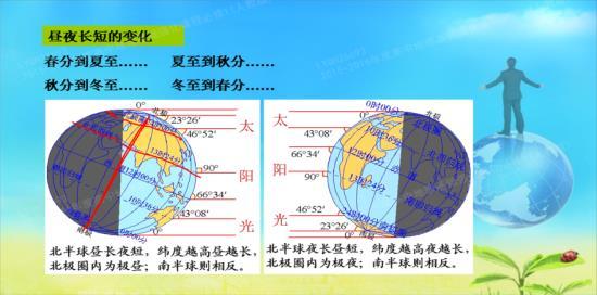 高中太阳结构图