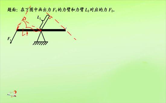 上面说根据杠杆的平衡条件判断方向