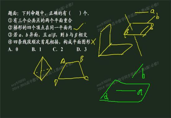 绿色笔画的,直线a与直线b如果异面,会不