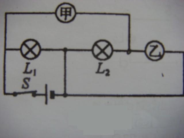 初三物理的电表