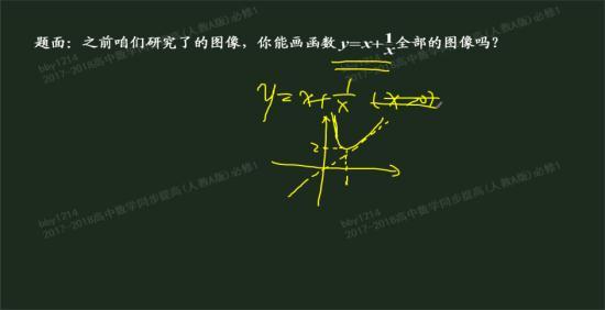 老师,画这个函数图像的步骤是什么?