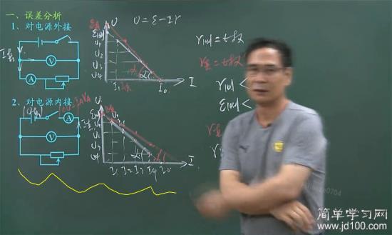 为啥准确测电源电动势要用第二个图(脑子反_高