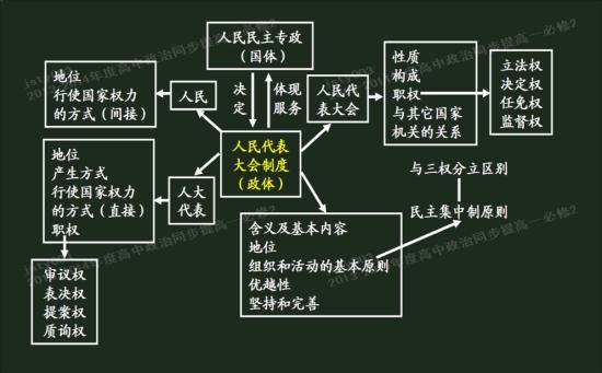 分立前置电路图