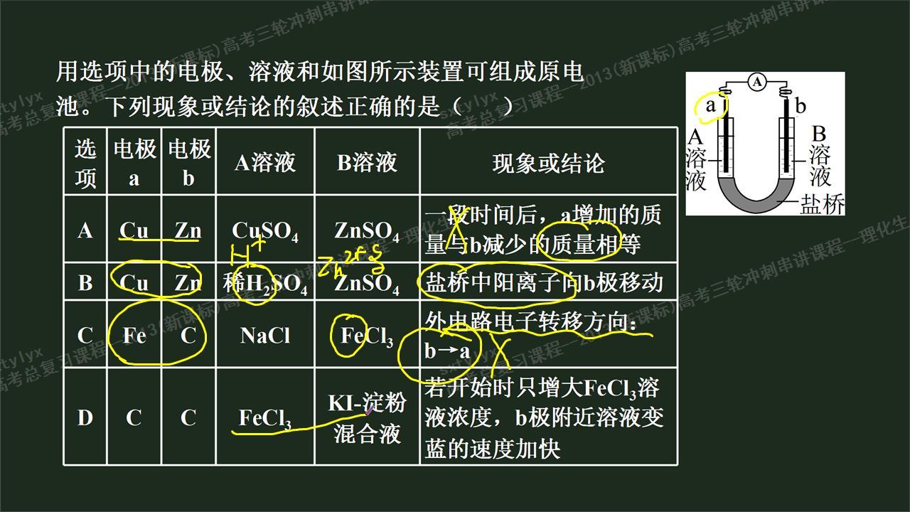 化学 原电池