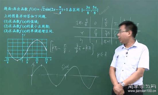 老师如果他让我们用五点作图法做出这个图