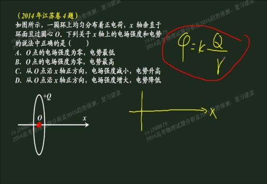 O点的视频用微元法叠加,叠加出来具体笔划天电势图片