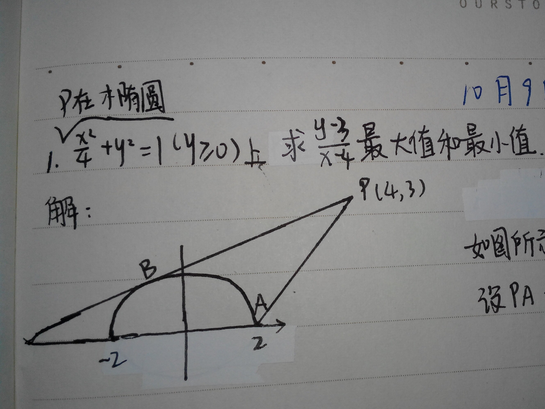 一道椭圆性质的题,求详解!