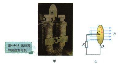 法拉第圆盘发电机--_高二物理电磁学